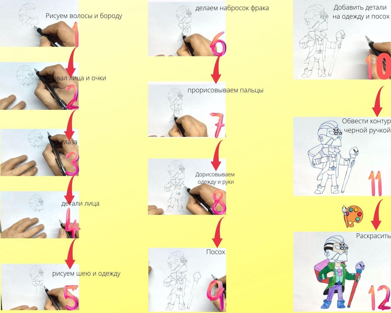 Как нарисовать Байрона из Бравл Старс